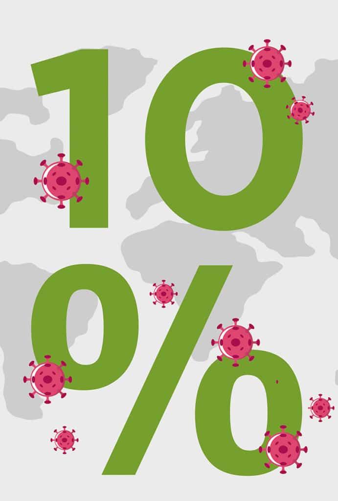 10 % des patients covid long